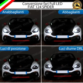 Conversione Fari Full LED 12000LM + 10800LM
