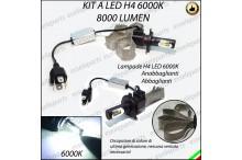 Conversione Fari Full LED FORD KA II