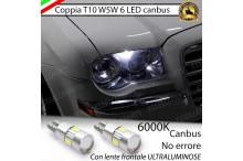 Chrysler 300C luci di posizione