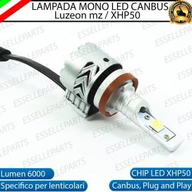 Kit Mono led lampada H8