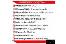KIT FULL LED H7 Anabbaglianti FIAT 500