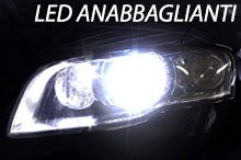 Anabbaglianti ASX